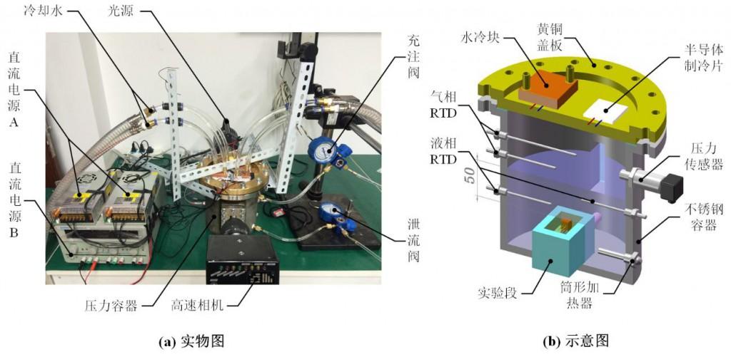 R134a/R245fa非共沸混合制冷剂核态池沸腾特性及传热机理研究
